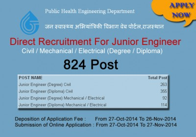 Rajasthan PHED Junior Engineer Recruitment 2014